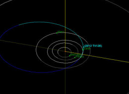 This diagram shows the orbit of asteroid 2013 TV135 (in blue)
