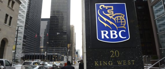 RBC ROYAL BANK CANADA