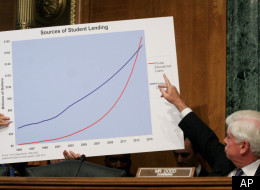 Senate Banking Committee Chairman Sen. Christopher Dodd, D-Conn. points to a chart on Capitol Hill in Washington, Wednesday, June 6, 2007, during the committee's hearing on the student loan industry. (AP Photo/Lauren Victoria Burke)