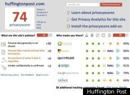 Privacy Score Website