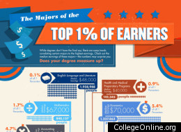 CollegeOnline.org