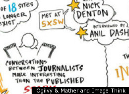 Ogilvy & Mather and Image Think