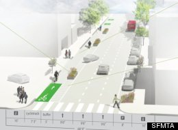 A design of what the Fell/Oak Bikeway is project to look like.