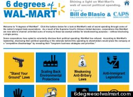 A new website,  Six Degrees of Walmart  charts Walmart's political contributions and lobbying efforts in the United States.