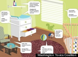 The average nursery hosts toxic chemicals that should be more tightly regulated, according to the nonprofit Washington Toxics Coalition. (Scroll down for larger version.)